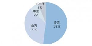 Legal wedding in Okinawa